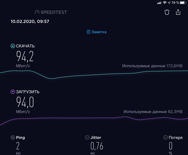 Как повысить скорость интернета в экосистеме Apple