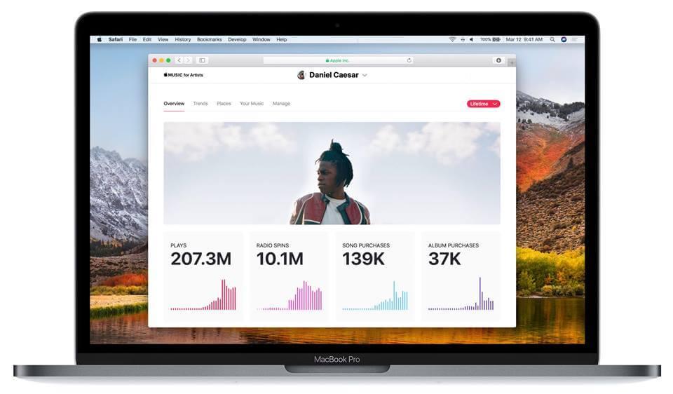 Как попасть в Apple Music и сколько платят за прослушивания: отвечает музыкант