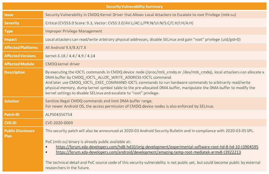 Android: уязвимость в смартфонах на процессорах MediaTek и Android для iPhone