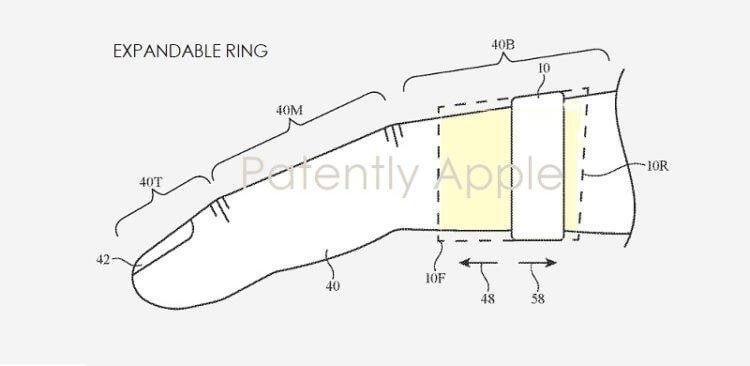 Зачем Apple изобрела еще одно умное кольцо