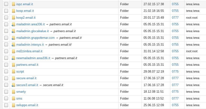 Из-за взлома почтового провайдера данные 600 000 человек попали в продажу в даркнете