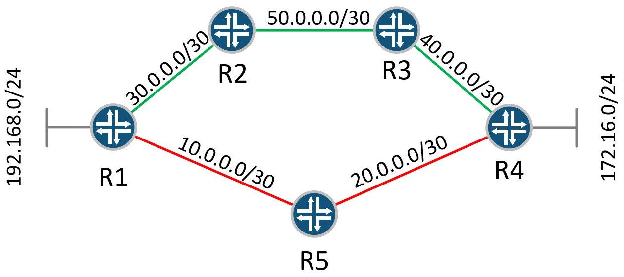 BGP route leaks. Разбираемся с эффектом бабочки в глобальной сети