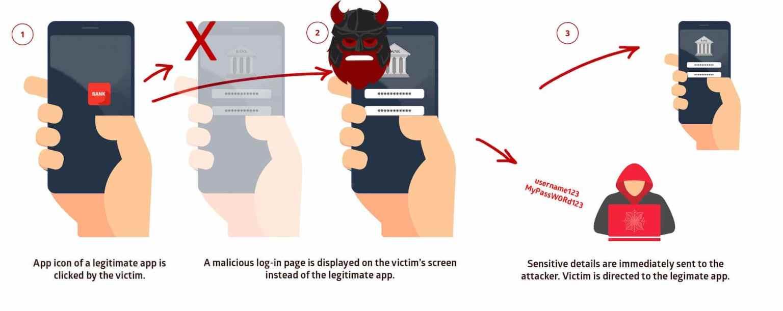 Уязвимость StrandHogg 2.0 позволяет малвари маскироваться под другие Android-приложения
