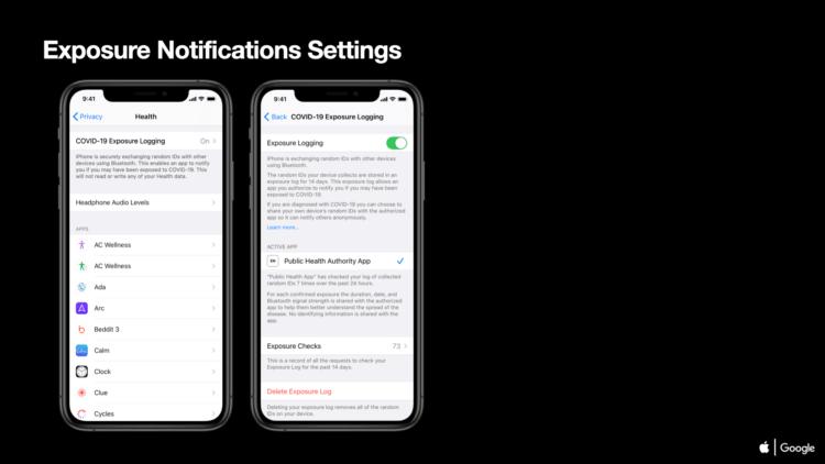 Apple рассказала и показала, как будет следить за больными коронависом