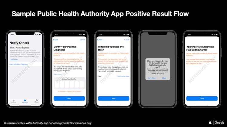 Вышло первое приложение с системой отслеживания больных коронавирусом от Apple и Google