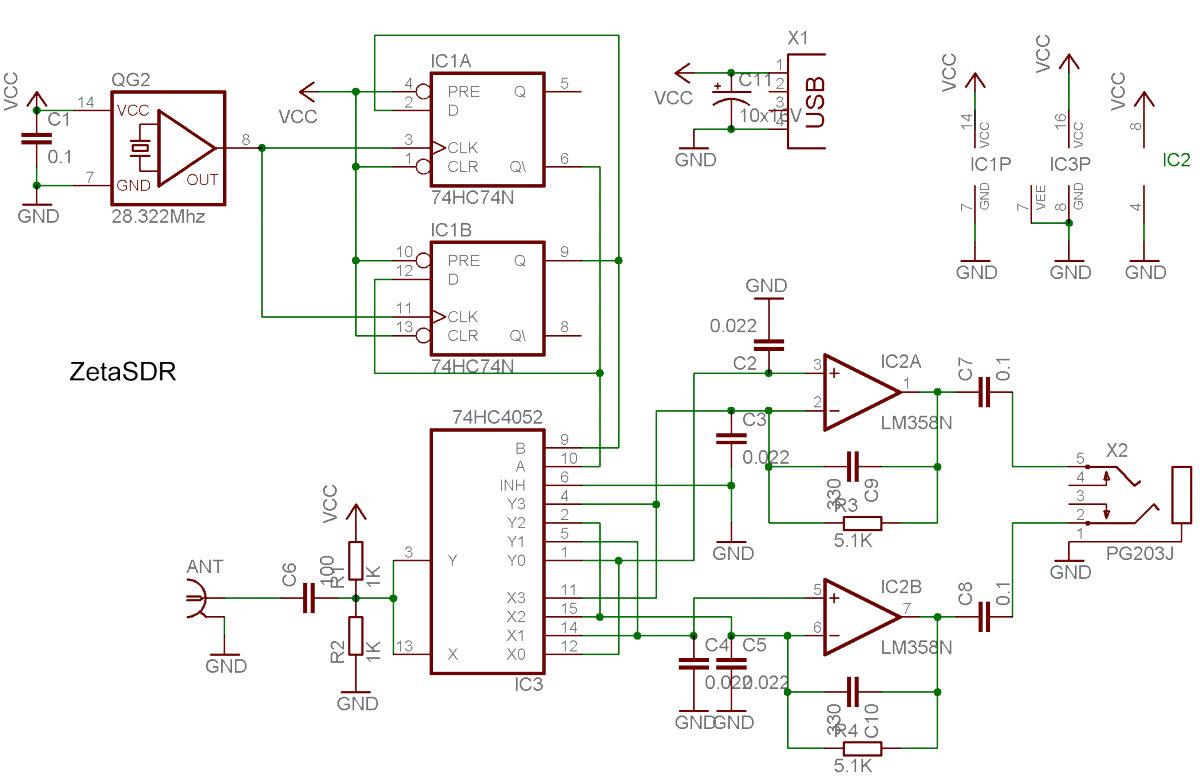 ZetaSDR. Собираем программно-определяемый радиоприемник своими руками