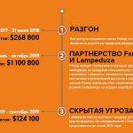 Минюст США предъявил обвинению хакеру Fxmsp, оказавшемуся гражданином Казахстана