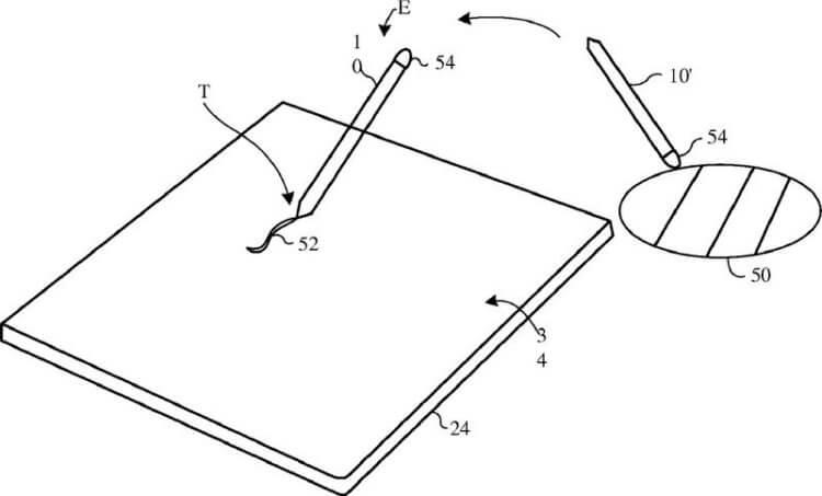 В iPadOS 14 появилось распознавание рукописного ввода. Как это работает