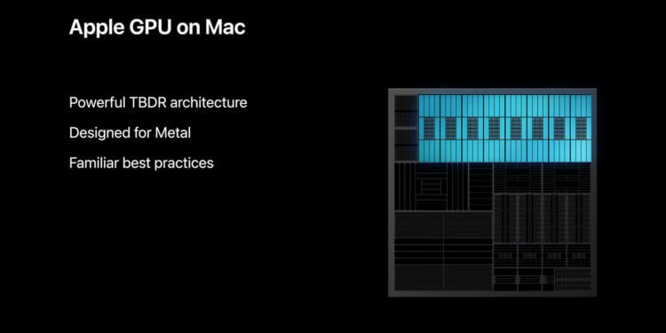 Apple добавит Thunderbolt в Mac с Apple Silicon, но может отказаться от Touch Bar
