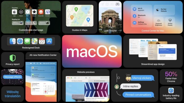 Вышли iOS 14 beta 2, macOS 11 beta 2, watchOS 7 beta 2 и tvOS 14 beta 2