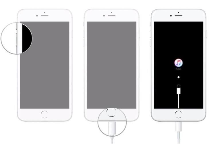 Как перевести любой iPhone и iPad в режим восстановления