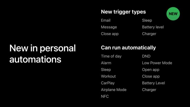 Как «Быстрые команды» в iOS 14 помогут продлить автономность iPhone