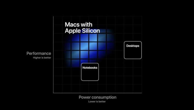 Apple,  нам всем срочно нужен дешёвый MacBook SE