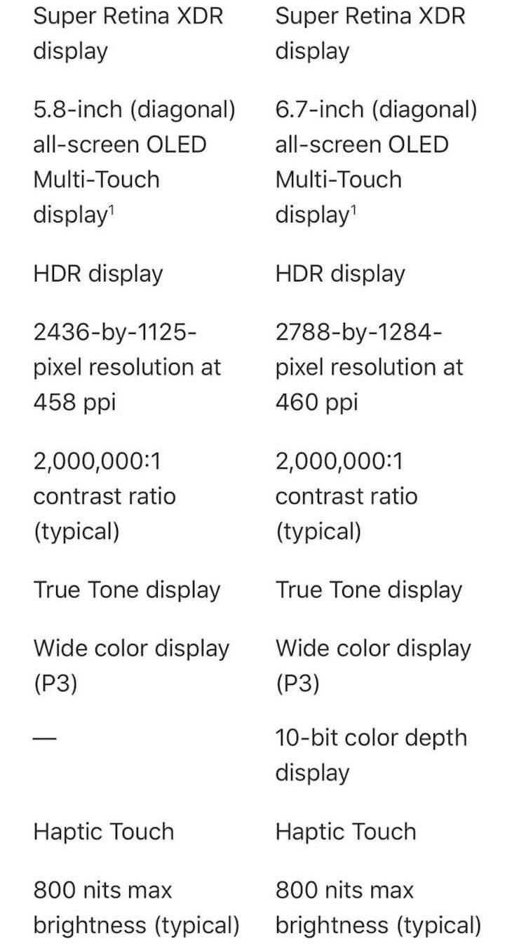 Характеристики iPhone 12 Pro Max попали в сеть до презентации Apple