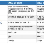 Стоит ли покупать новый iMac? Сравнение моделей 2019 и 2020 года