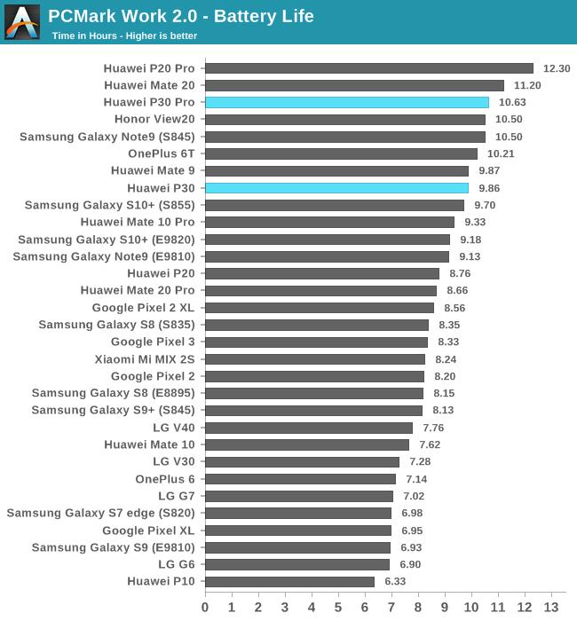 Блеск и нищета Huawei. Колонка Евгения Зобнина