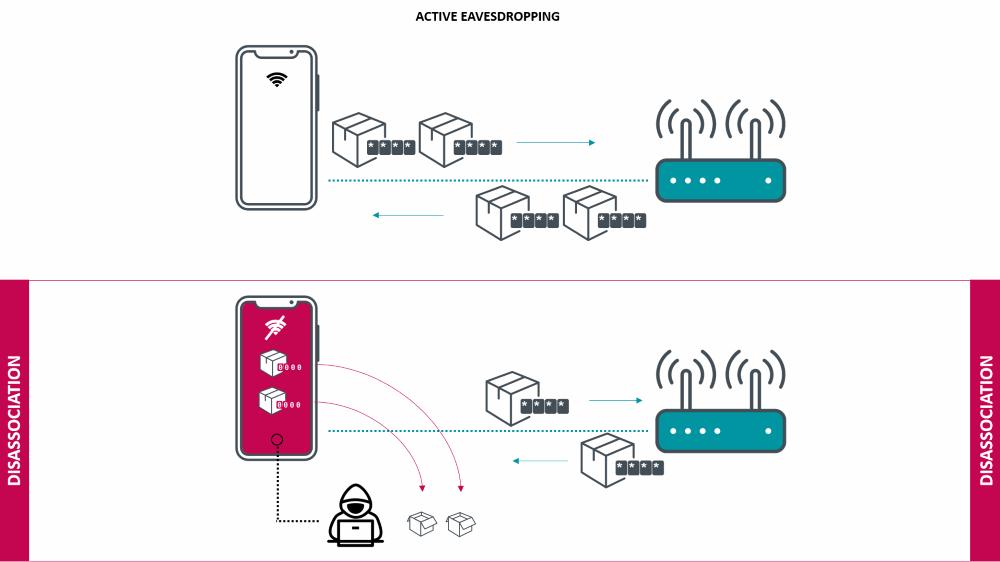 Проблема Kr00k угрожает устройствам с Wi-Fi чипами Qualcomm и MediaTek
