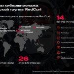 Обнаружена хак-группа RedCurl, промышляющая корпоративным шпионажем