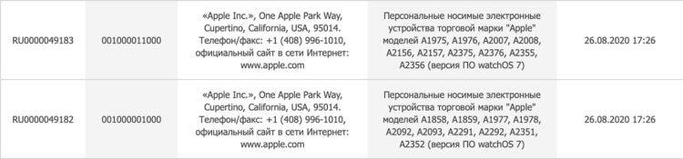Apple зарегистрировала в России новые Apple Watch и iPad