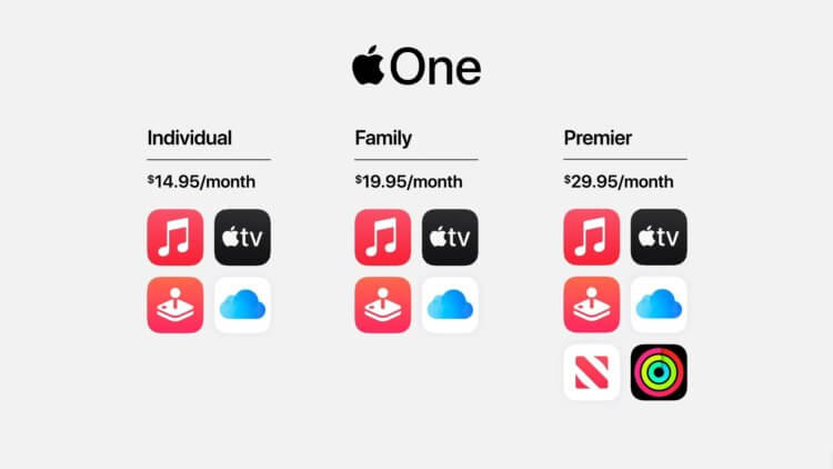 Apple представила пакетную подписку Apple One. Состав и цены в России