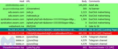 Пользователи IE и Adobe Flash Player страдают от вредоносной рекламы на порносайтах