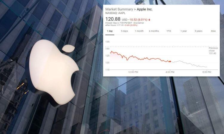 Apple потеряла 400 миллиардов долларов за два дня — столько стоит вся компания Tesla