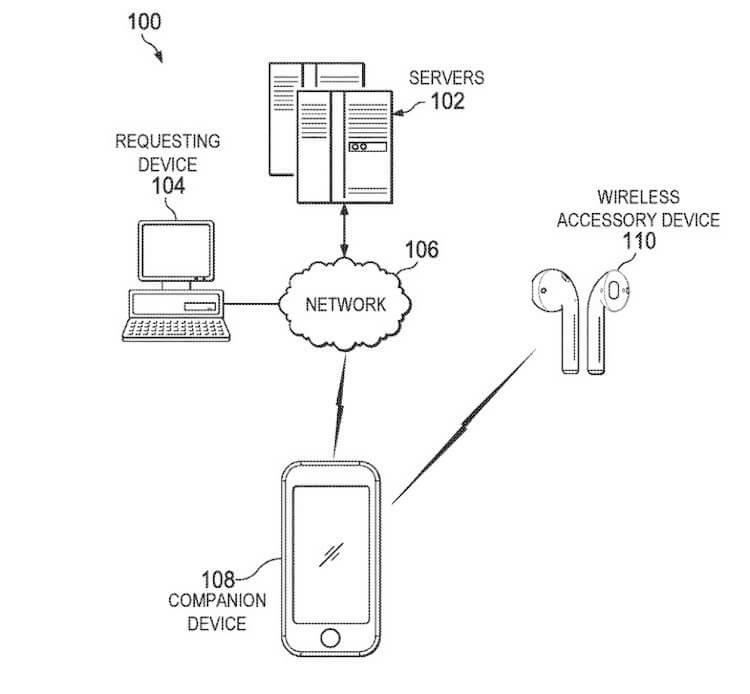 Устройства Apple будут общаться звуками. Но вы их не услышите