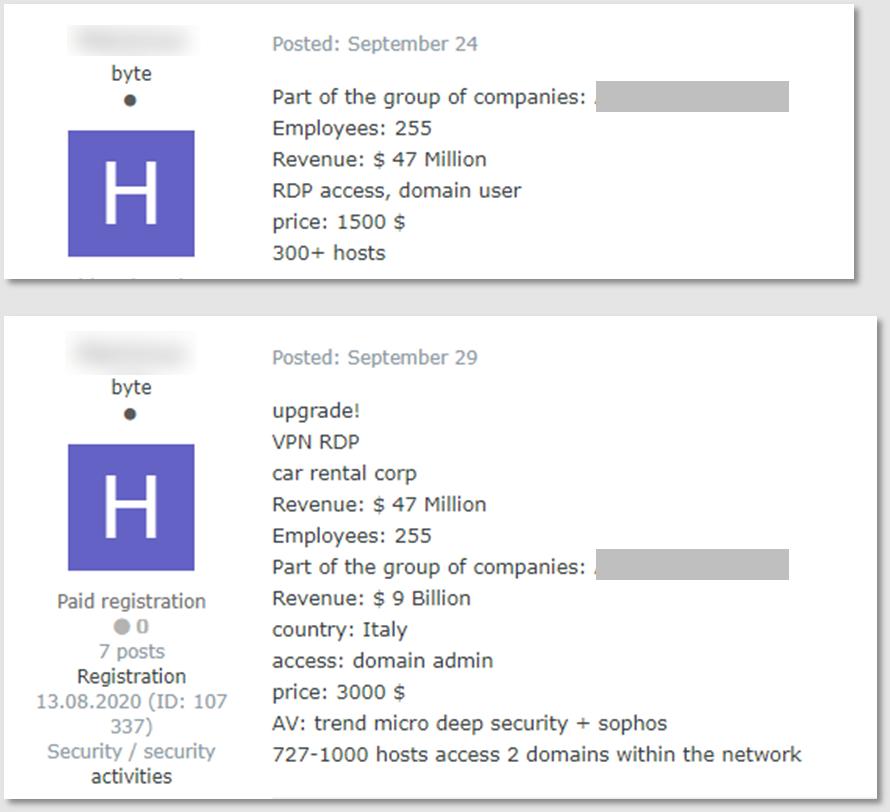 В сентябре 2020 года торговать доступом к взломанным сетям стали в три раза чаще