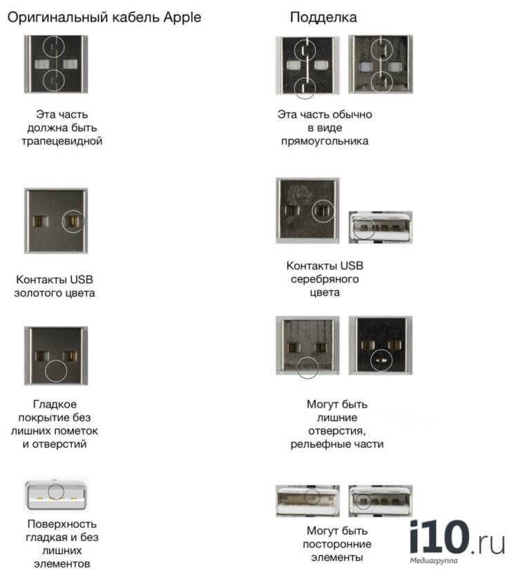 Как отличить оригинальный кабель для iPhone от подделки