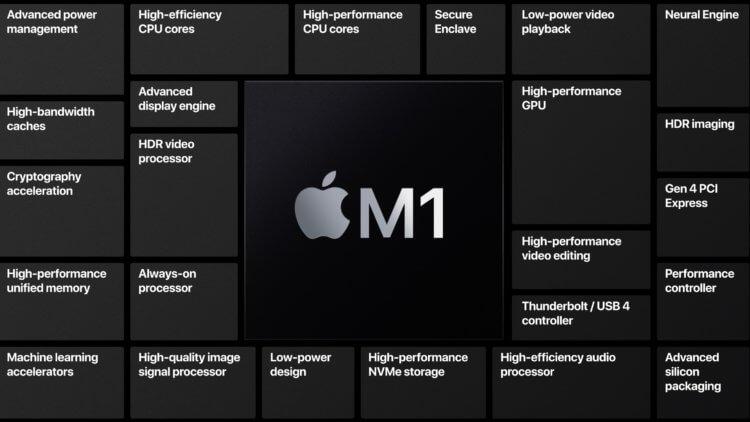 Здесь все, что Apple представила на презентации 10 ноября