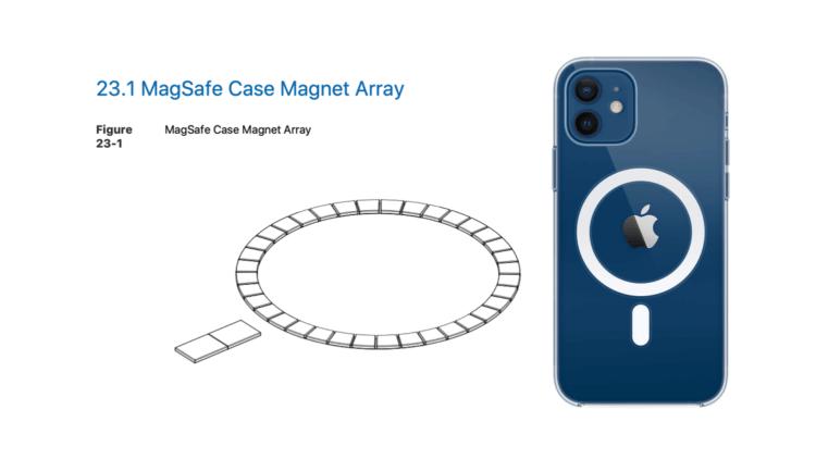 Как Apple будет сертифицировать аксессуары MagSafe