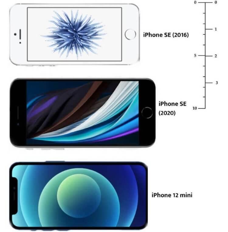 Как дела у iPhone SE 2? Спойлер — лучше, чем вы думали