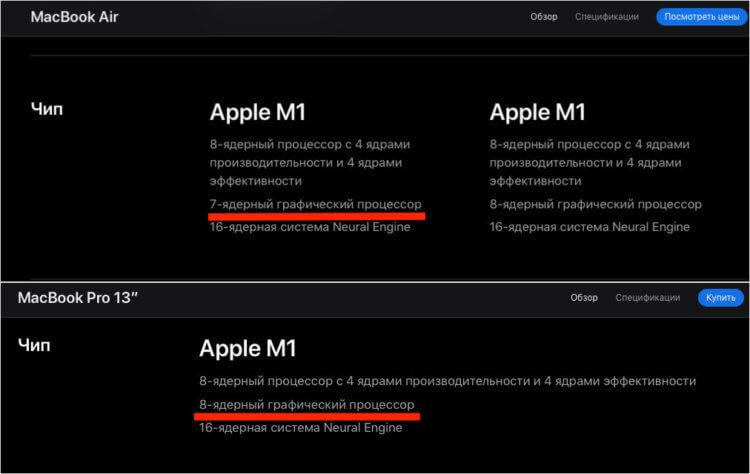 Правда ли, что новые MacBook Air и MacBook Pro с процессором M1 — одинаковые?