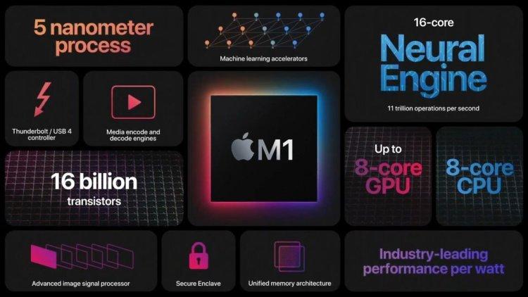 Создатель Linux признался, что захотел себе Mac с процессором M1