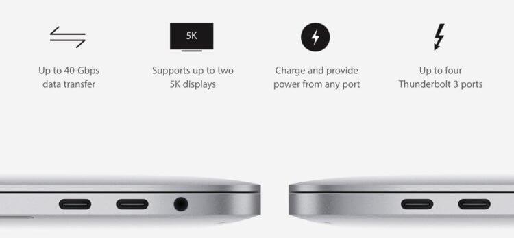 5 причин, по которым Mac на Apple M1 может вам не подойти