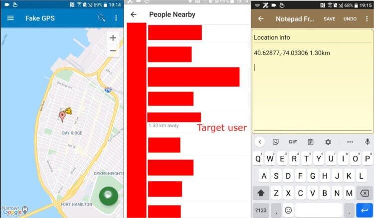 Как Telegram позволяет определять координаты пользователей