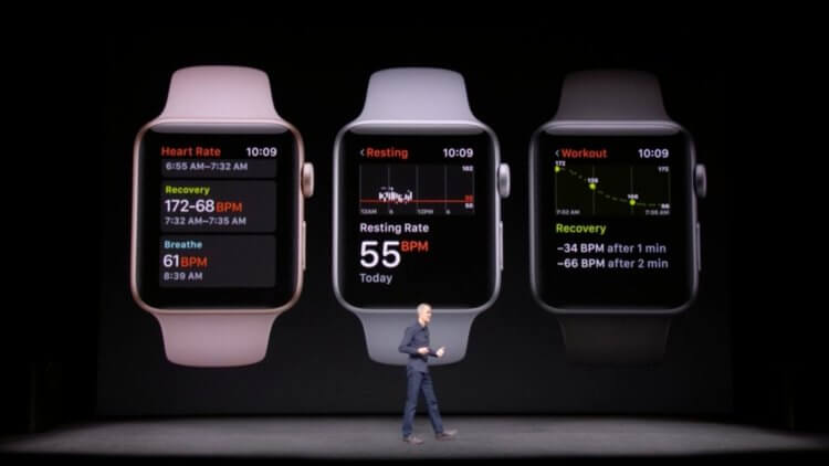 Apple учит Apple Watch определять сердечную недостаточность