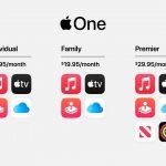 Лайфхак: экономим на подписках Apple и покупках в iTunes Store для Украины, Беларуси и других стран СНГ