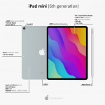 iPad 2021, AirPods 3 и другие новинки: что покажет Apple на презентации в марте