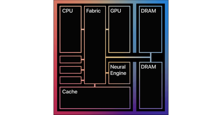 64 ядра чистой мощи: каким будет Mac Pro, если поставить в него Apple Silicon?