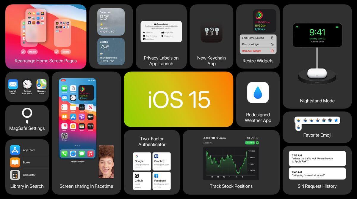 Самое крупное обновление с 2010 года: что нового будет в iOS 15