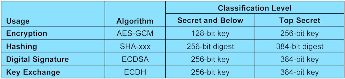 Постквантовый VPN. Разбираемся с квантовыми компьютерами и ставим OpenVPN с защитой от будущих угроз